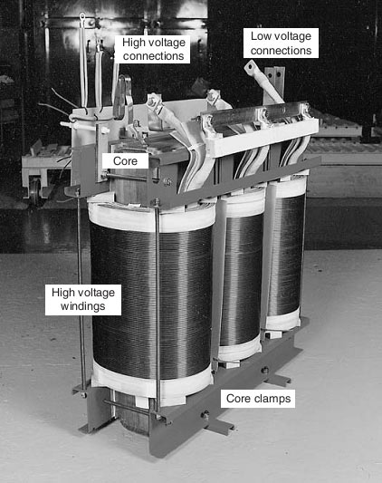 Distribution Transformer Windings